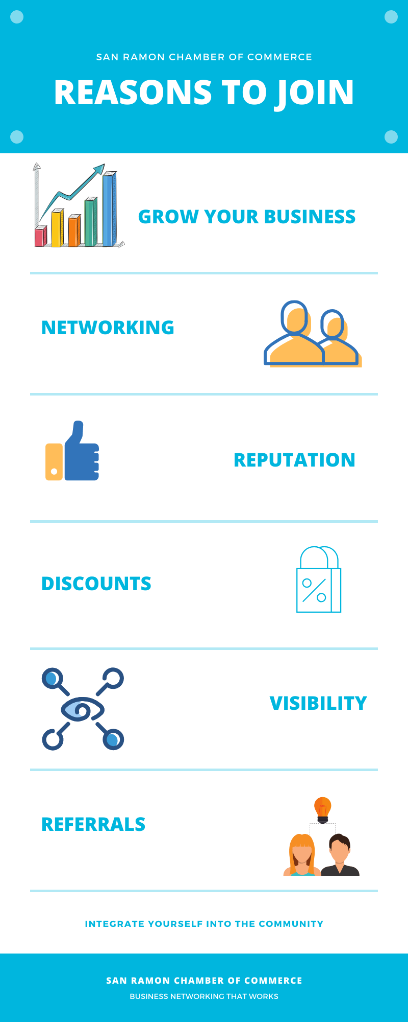Reasons to join the San Ramon Chamber of Commerce
